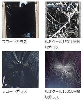 窓用 紫外線カットフィルム ルミクール