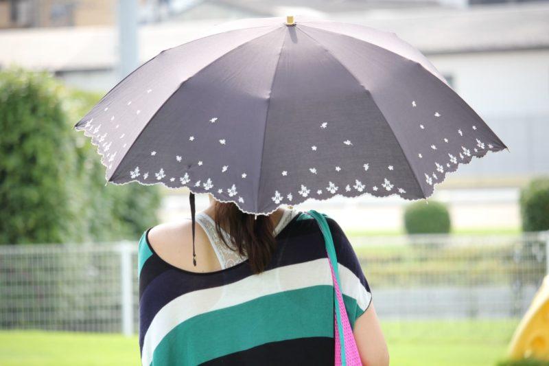 黒い日傘を差して歩いている女性の後ろ姿