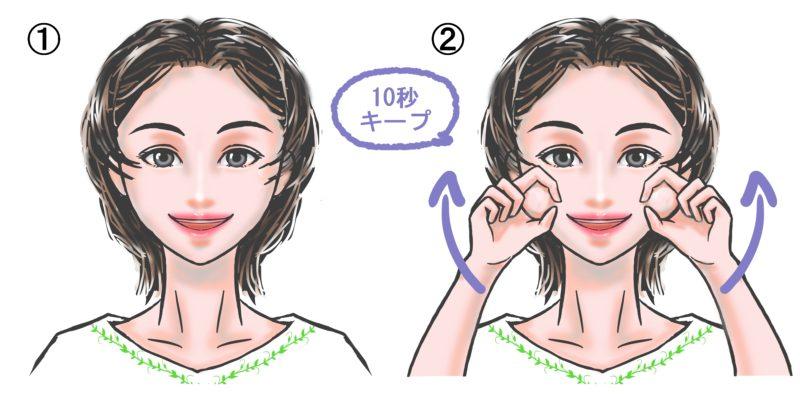 頬を指を輪の状態にしてつまみ、持ち上げるイラスト