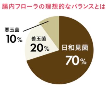 黒汁グラフ