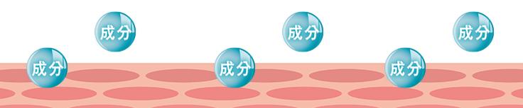 プモア図7