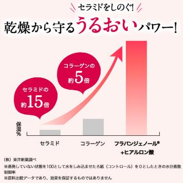 フラビア グラフ02
